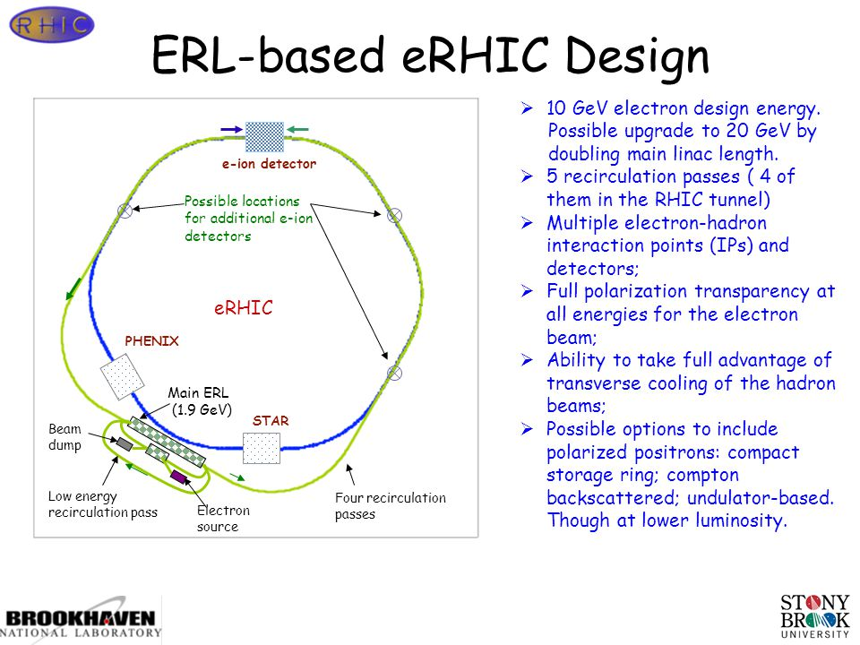 Page 40 ERL-based eRHIC Design  10 GeV electron design energy.