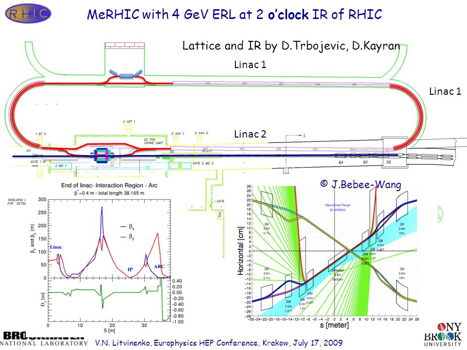 Page 9 MeRHIC with 4 GeV ERL at 2 o'clock IR of RHIC (April 09) Linac 1 Linac 2 Linac 1 Lattice and IR by D.Trbojevic, D.Kayran V.N.