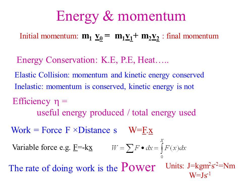 Energy & momentum Initial momentum: m 1 v 0 = m 1 v 1 + m 2 v 2 : final momentum Energy Conservation: K.E, P.E, Heat…..