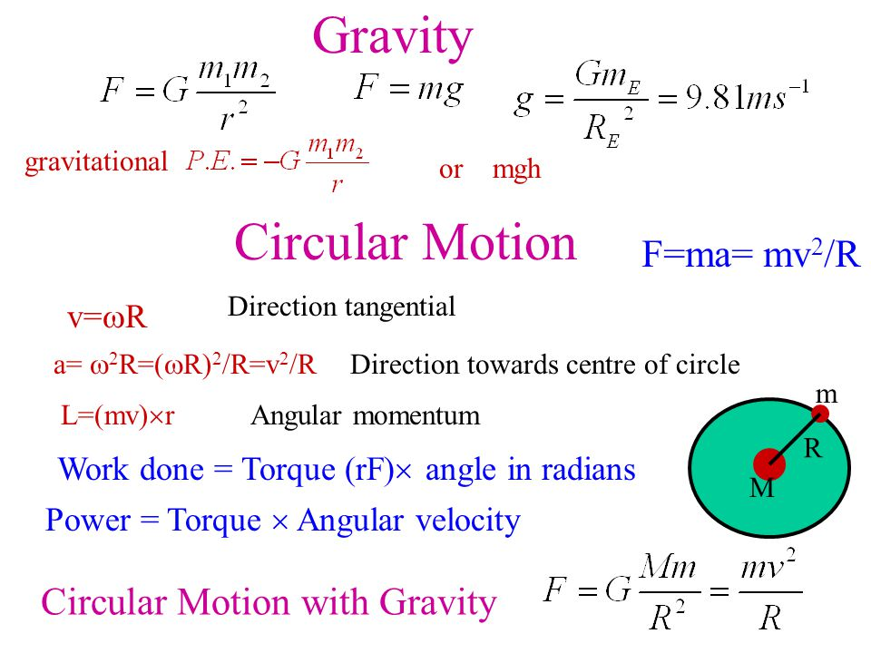 Gravity gravitational or mgh Circular Motion v=  R a=  2 R=(  R) 2 /R=v 2 /R Direction tangential Direction towards centre of circle L=(mv)  r Angular momentum Work done = Torque (rF)  angle in radians Power = Torque  Angular velocity F=ma= mv 2 /R Circular Motion with Gravity M R m