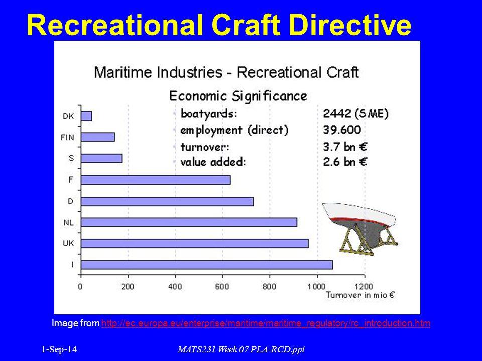 MATS231 Week 07 PLA-RCD.ppt Recreational Craft Directive Image from http://ec.europa.eu/enterprise/maritime/maritime_regulatory/rc_introduction.htmhttp://ec.europa.eu/enterprise/maritime/maritime_regulatory/rc_introduction.htm