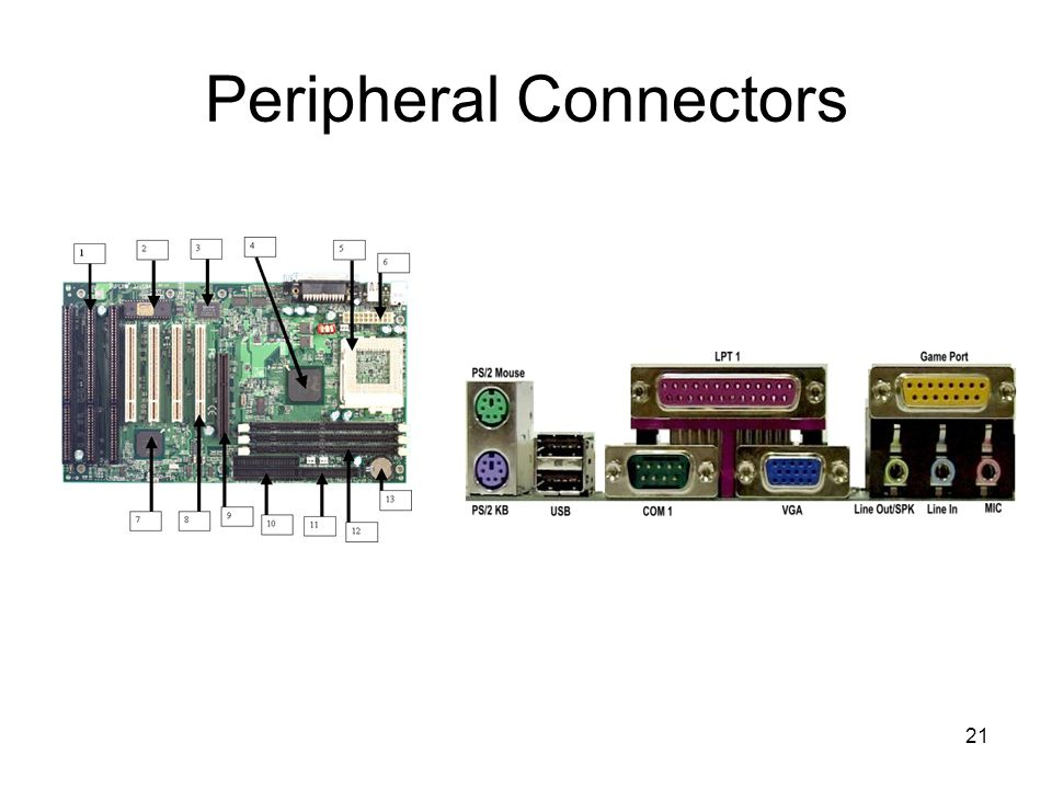 21 Peripheral Connectors