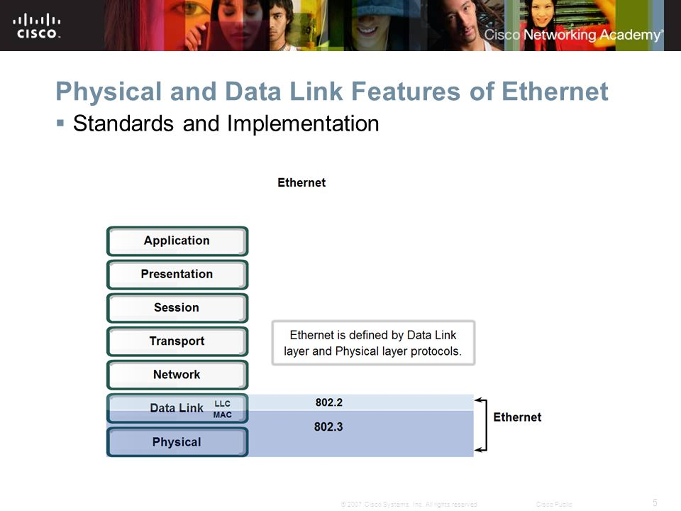5 © 2007 Cisco Systems, Inc. All rights reserved.Cisco Public Physical and Data Link Features of Ethernet  Standards and Implementation