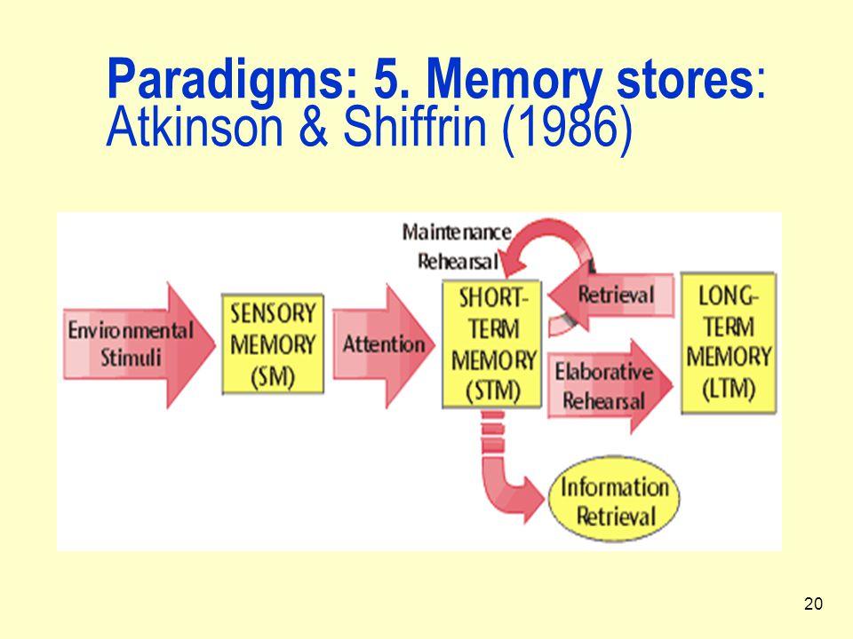 20 Paradigms: 5. Memory stores : Atkinson & Shiffrin (1986)