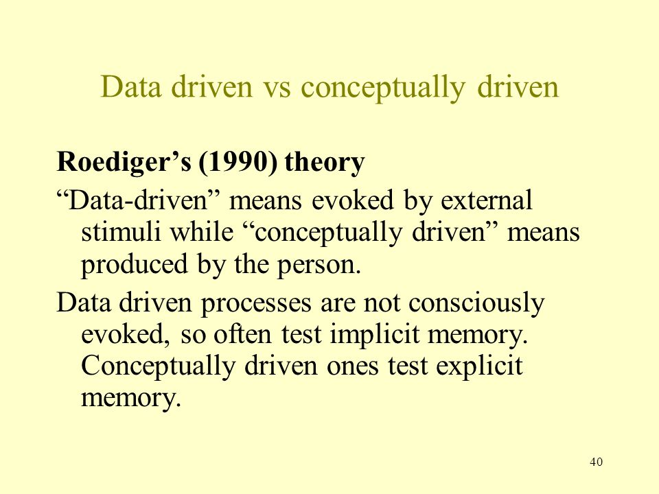 "40 Data driven vs conceptually driven Roediger's (1990) theory ""Data-driven"" means evoked by external stimuli while ""conceptually driven"" means produc"