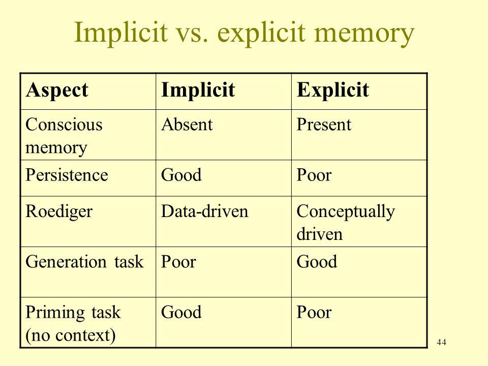 44 Implicit vs.