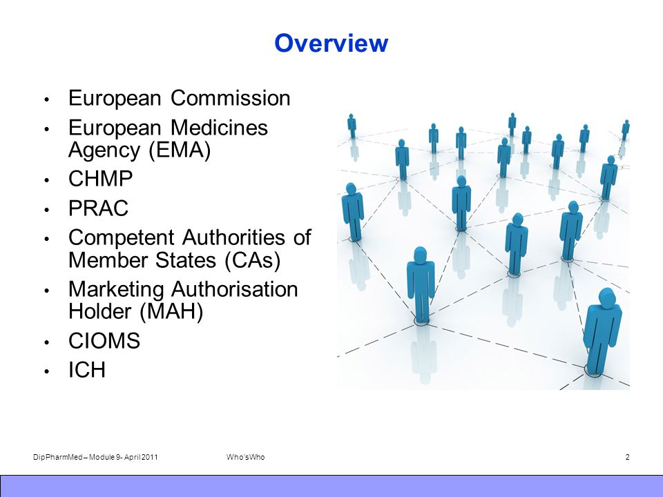 Overview European Commission European Medicines Agency (EMA) CHMP PRAC Competent Authorities of Member States (CAs) Marketing Authorisation Holder (MA