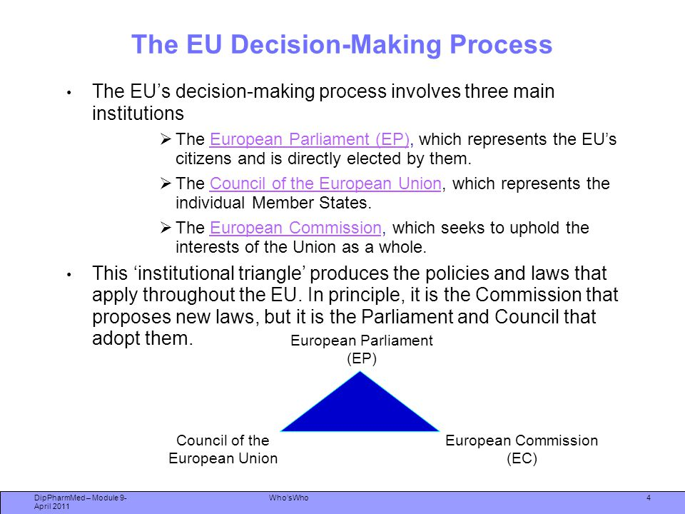 DipPharmMed – Module 9- April 2011 Who'sWho European Medicines Agency Protection and promotion of public health through evaluation and supervision of medicines Responsible for scientific evaluation of applications for MA for medicinal products (Centralised procedure)  Opinion presented to Commission for decision Utilises scientific resources of 30 EU and EEA-EFTA countries 5