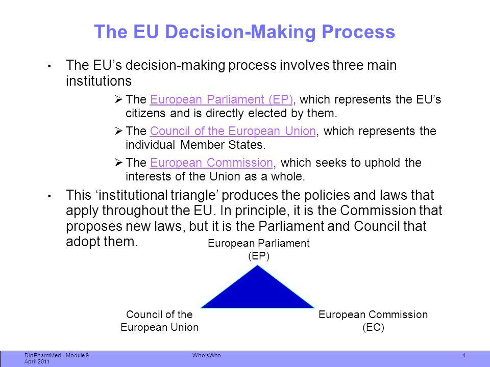 Who'sWho The EU Decision-Making Process The EU's decision-making process involves three main institutions  The European Parliament (EP), which repres