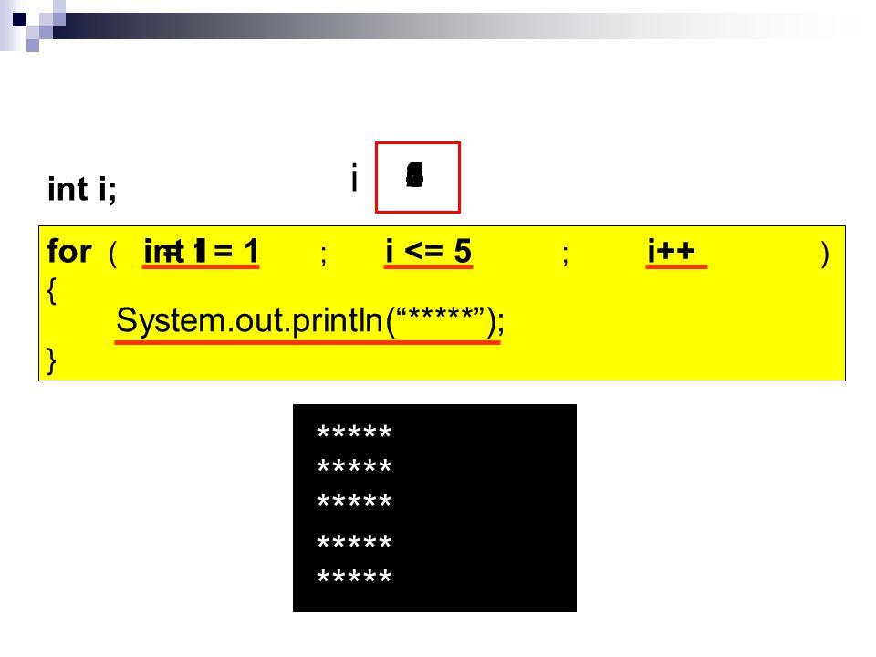 "for ( ; ; ) { } i = 1 i++i <= 5 System.out.println(""*****""); RUN ***** ***** ***** ***** ***** i 1 23456 int i; int i = 1"