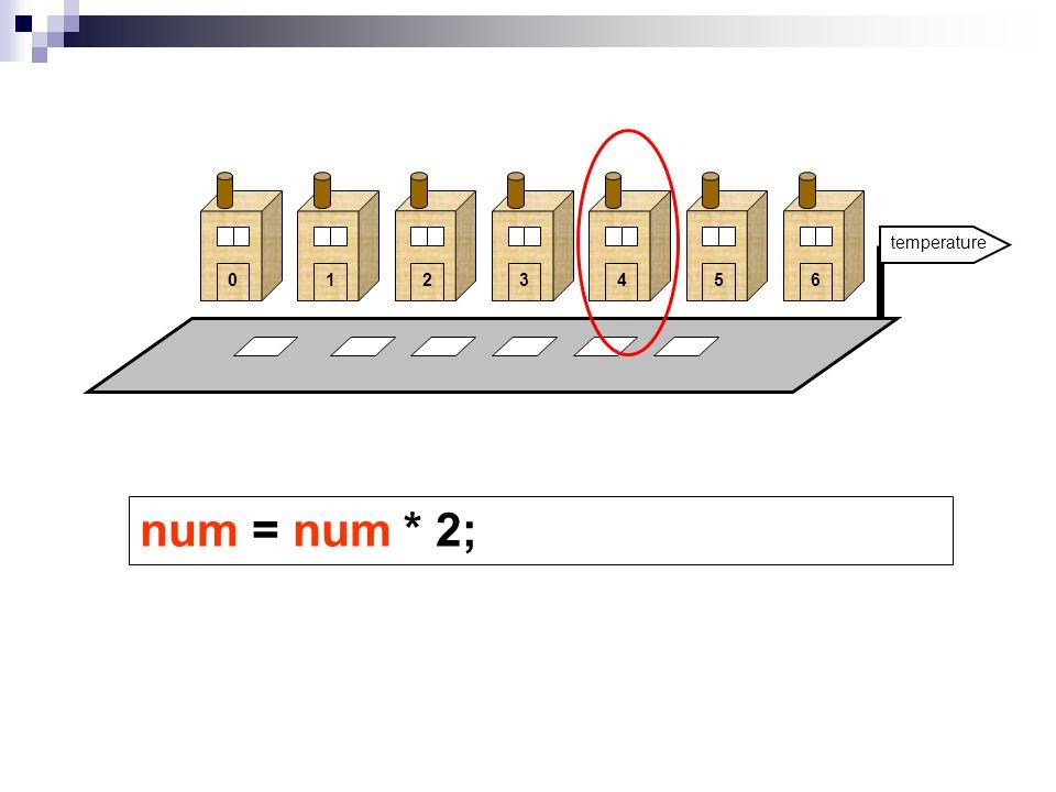 0123456 num = num * 2;