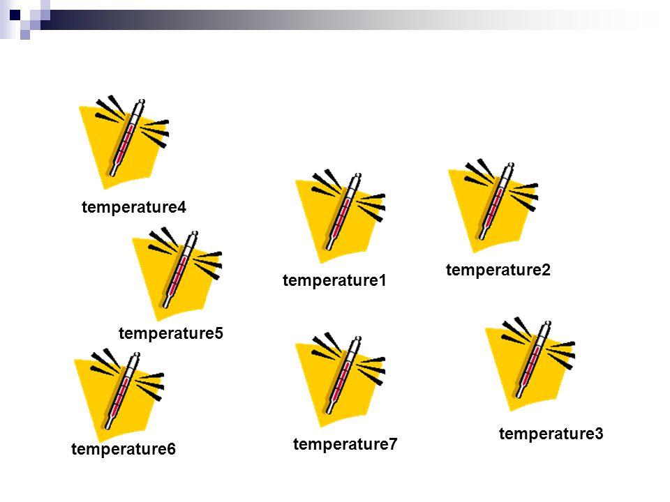 temperature1 temperature2 temperature3 temperature4 temperature5 temperature6 temperature7