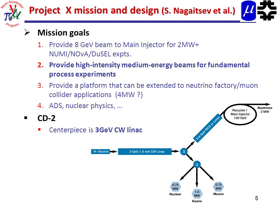 5 Project X mission and design (S.