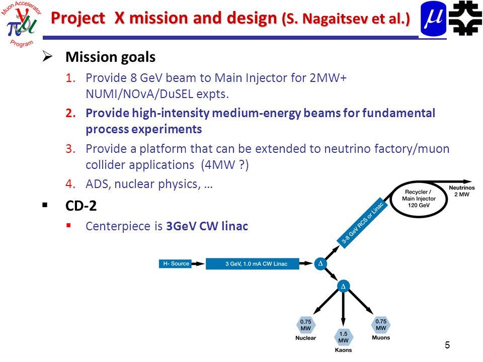 5 Project X mission and design (S. Nagaitsev et al.)  Mission goals 1.Provide 8 GeV beam to Main Injector for 2MW+ NUMI/NOvA/DuSEL expts. 2.Provide h