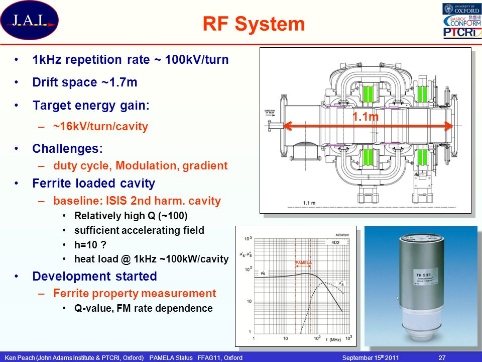 Ken Peach (John Adams Institute & PTCRI, Oxford)PAMELA Status FFAG11, OxfordSeptember 15 th 201127 RF System 1kHz repetition rate ~ 100kV/turn Drift s