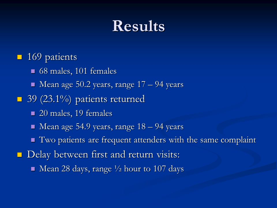 Results 169 patients 169 patients 68 males, 101 females 68 males, 101 females Mean age 50.2 years, range 17 – 94 years Mean age 50.2 years, range 17 –