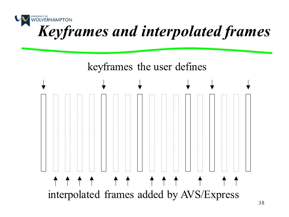 38 Keyframes and interpolated frames keyframes the user defines interpolated frames added by AVS/Express