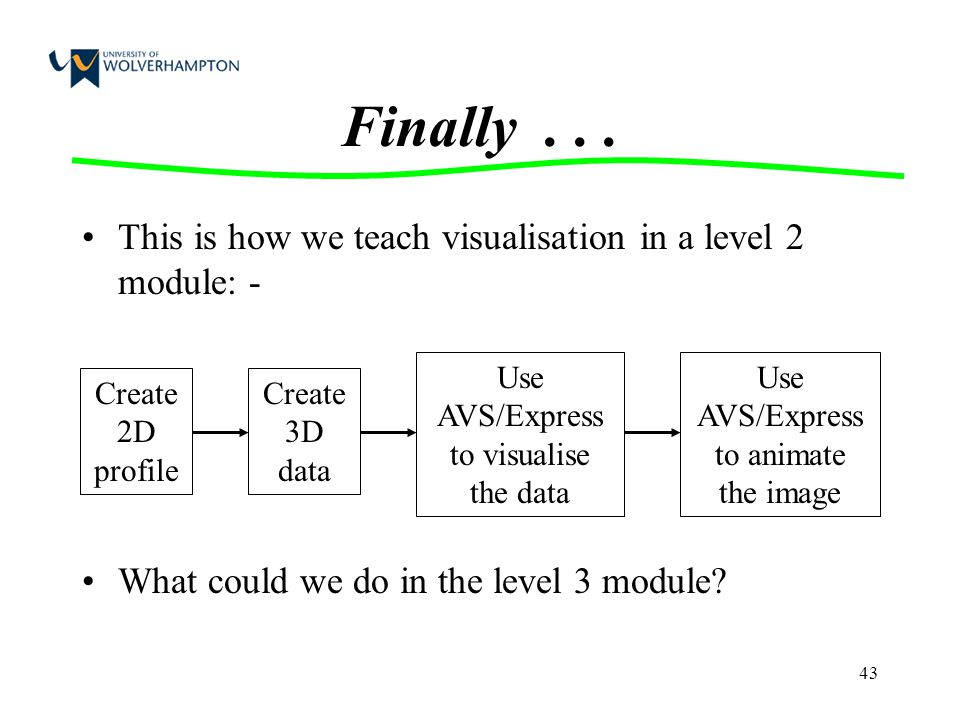43 Finally... Create 2D profile Create 3D data Use AVS/Express to animate the image Use AVS/Express to visualise the data This is how we teach visuali