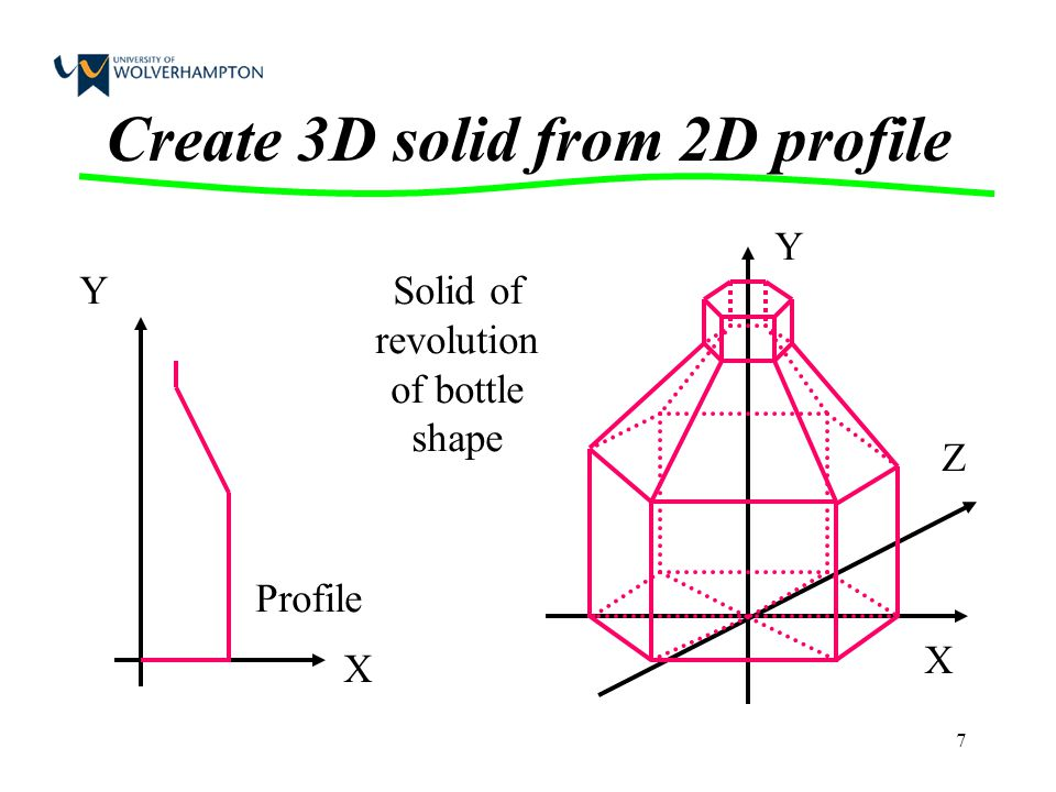 8 Create 3d solid from 2D profile The students use the circle code to generate the X and Z co-ordinates (the Y co-ordinates remain constant for each point on the profile) They also have to generate an extra set of co-ordinates (exactly the same as the first set) to make AVS/Express join the last point up to the first one.
