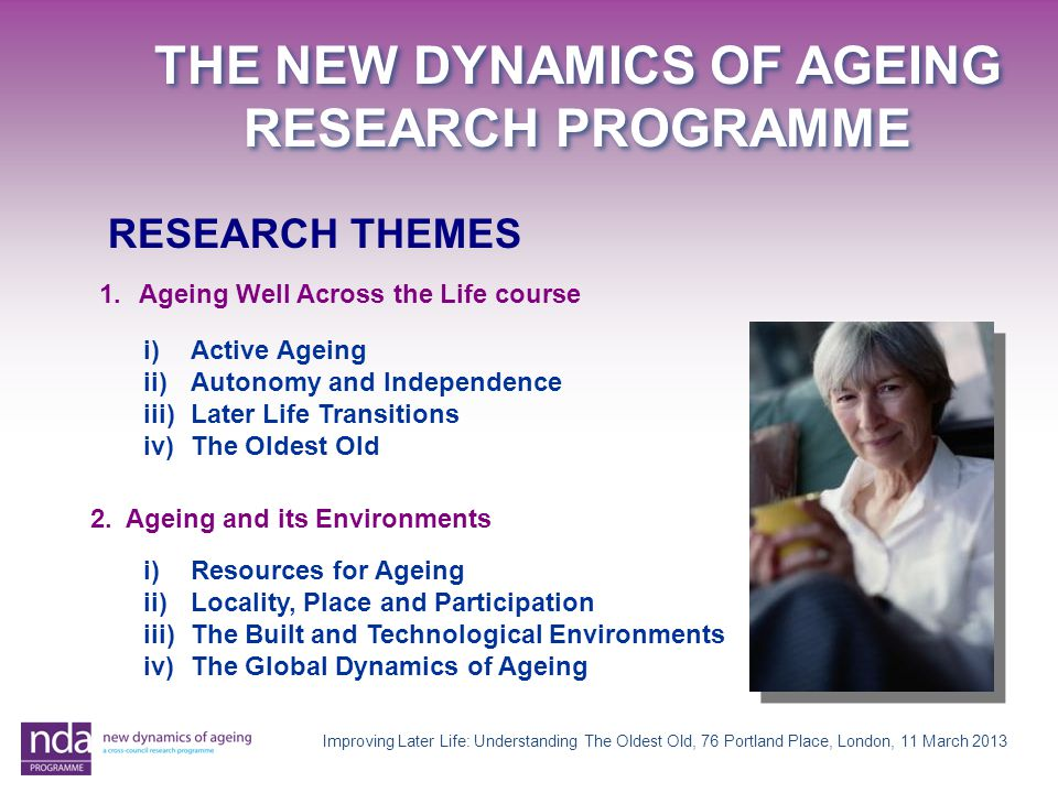 THE NEW DYNAMICS OF AGEING RESEARCH PROGRAMME 1.Ageing Well Across the Life course i)Active Ageing ii)Autonomy and Independence iii)Later Life Transitions iv)The Oldest Old 2.