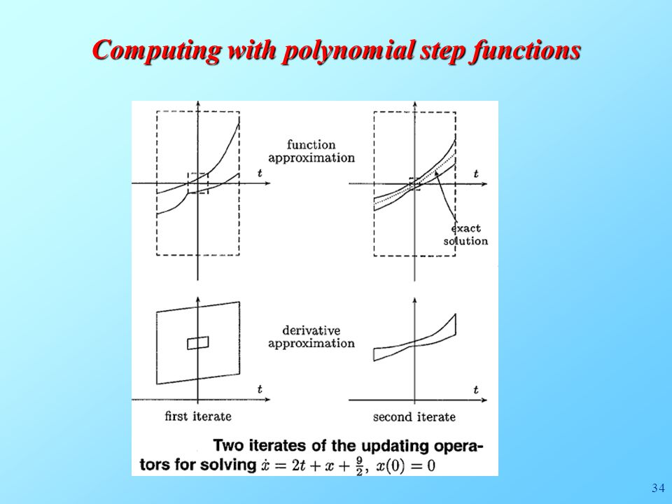 34 Computing with polynomial step functions