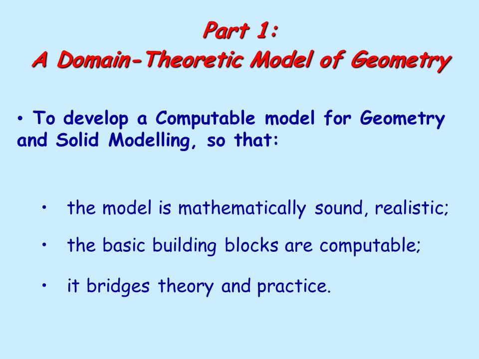 85 Domains of C 2 and C k functions D 2 := { (f 0,f 1,f 2 )  (I[0,1]  IR) 3 |  f 0   f 1   f 2   } D 2 c := {(f 0,f 1,f 2 )  C 2  C 1  C 0 | f 0 = f 1, f 1 = f 2 } Theorem.