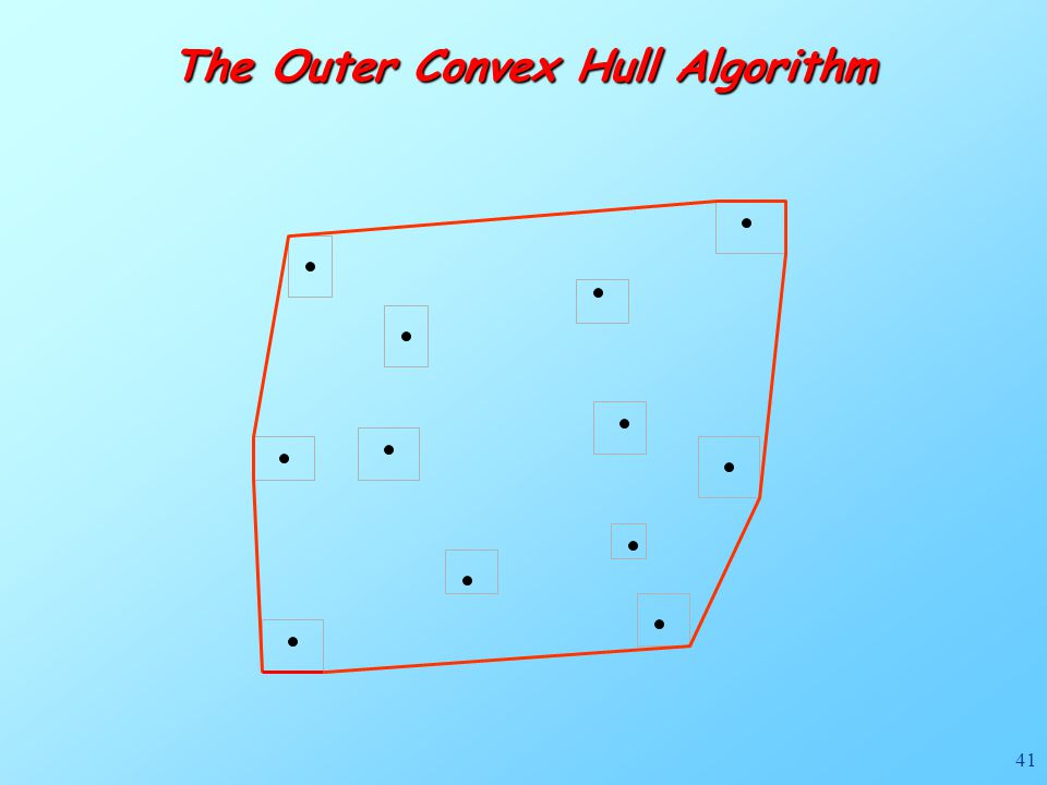 41 The Outer Convex Hull Algorithm
