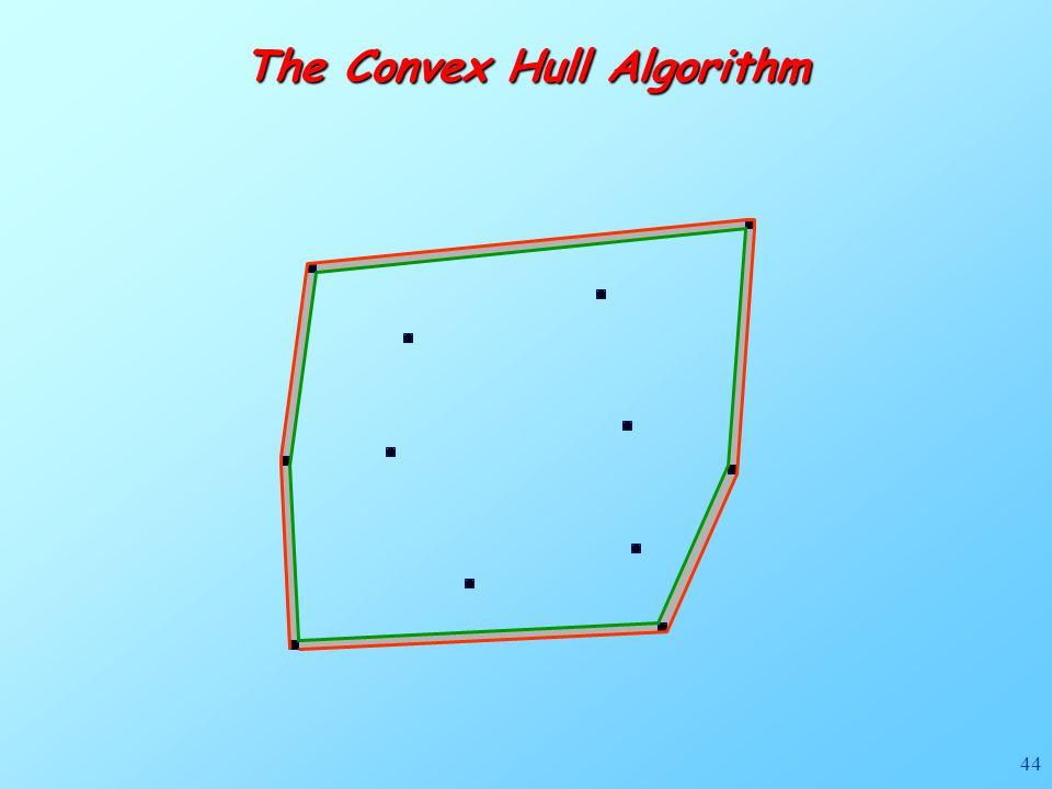 44 The Convex Hull Algorithm