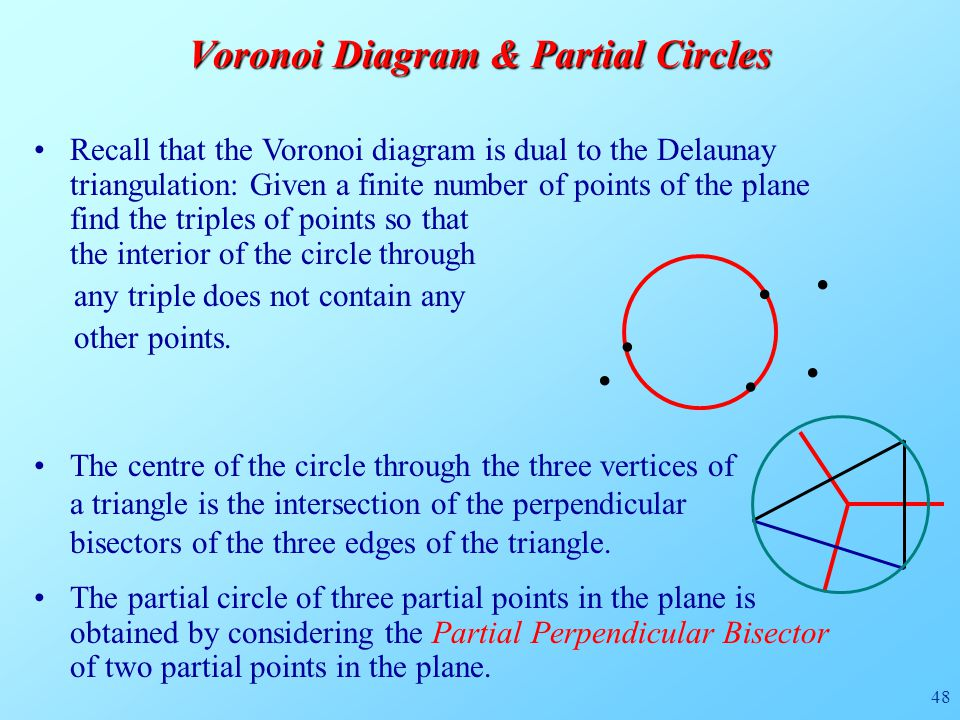 48 Recall that the Voronoi diagram is dual to the Delaunay triangulation: Given a finite number of points of the plane find the triples of points so that the interior of the circle through any triple does not contain any other points