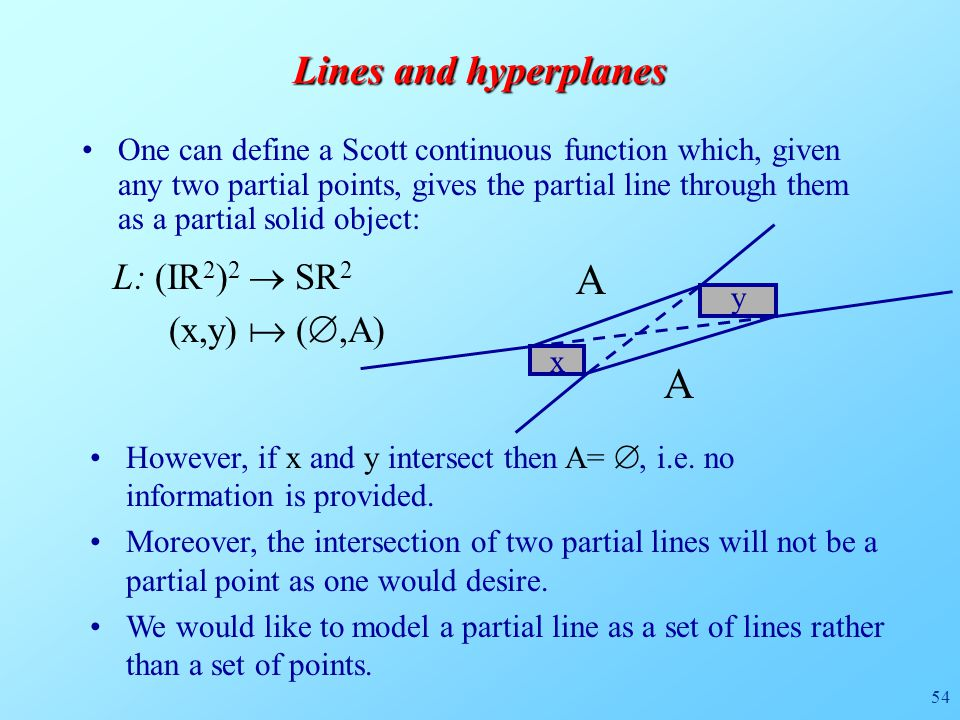 54 Lines and hyperplanes One can define a Scott continuous function which, given any two partial points, gives the partial line through them as a partial solid object: x y A A However, if x and y intersect then A= , i.e.