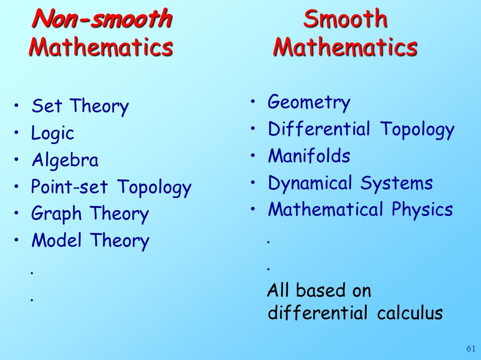 61 Non-smooth Mathematics Set Theory Logic Algebra Point-set Topology Graph Theory Model Theory..