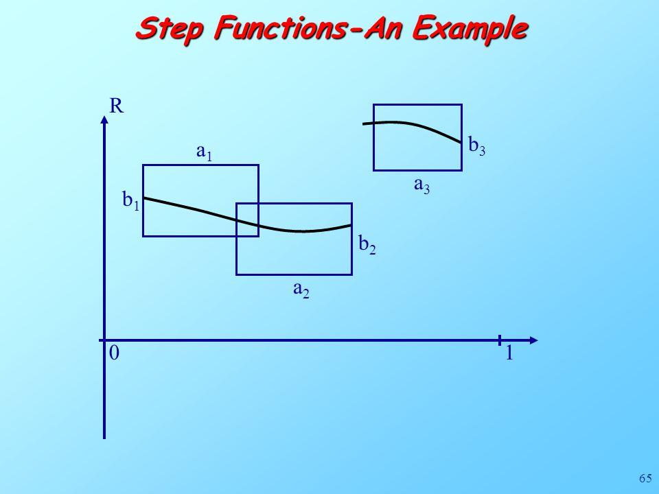 65 Step Functions-An Example 01 R b1b1 a3a3 a2a2 a1a1 b3b3 b2b2