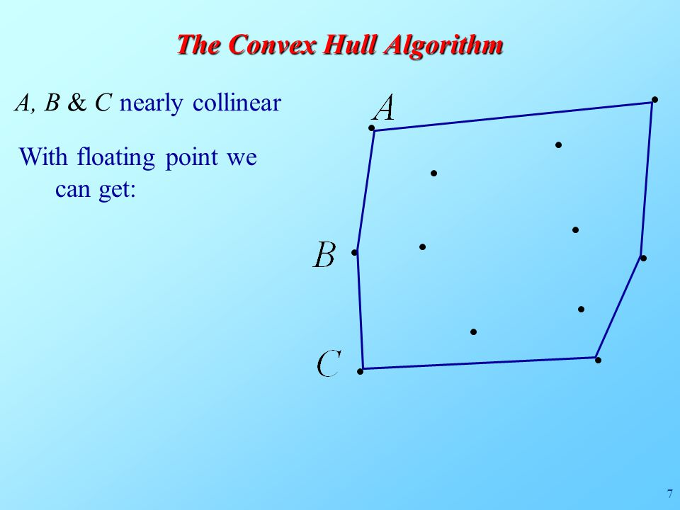 7 The Convex Hull Algorithm A, B & C nearly collinear With floating point we can get: