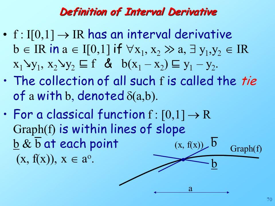 70 Definition of Interval Derivative f : I[0,1]  IR has an interval derivative b  IR in a  I[0,1] if  x 1, x 2 ≫ a,  y 1,y 2  IR x 1 ↘ y 1, x 2