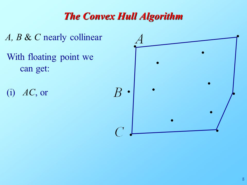 9 A, B & C nearly collinear The Convex Hull Algorithm With floating point we can get: (i) AC, or (ii) just AB, or