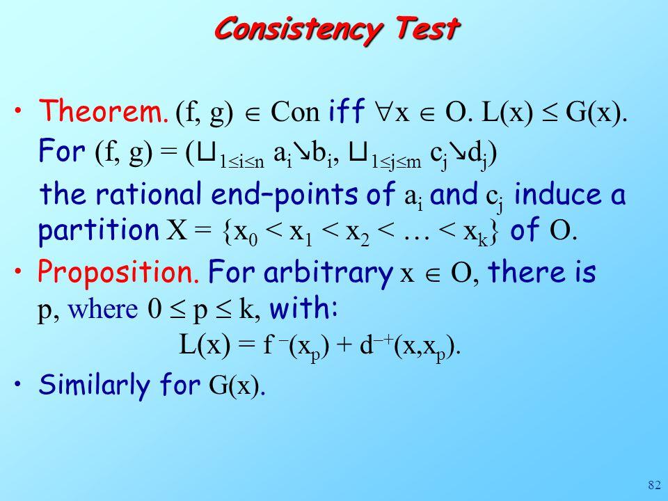 82 Theorem. (f, g)  Con iff  x  O. L(x)  G(x). For (f, g) = ( ⊔ 1  i  n a i ↘ b i, ⊔ 1  j  m c j ↘ d j ) the rational end–points of a i and c