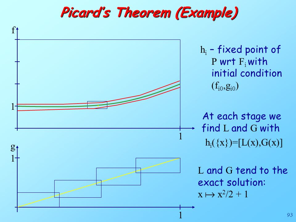 93 Picard's Theorem (Example) 1 f g h i – fixed point of P wrt F i with initial condition (f i0,g i0 ) L and G tend to the exact solution: x  x 2 /2 + 1.