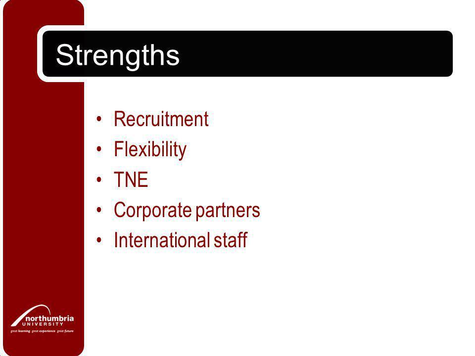 Strengths Recruitment Flexibility TNE Corporate partners International staff