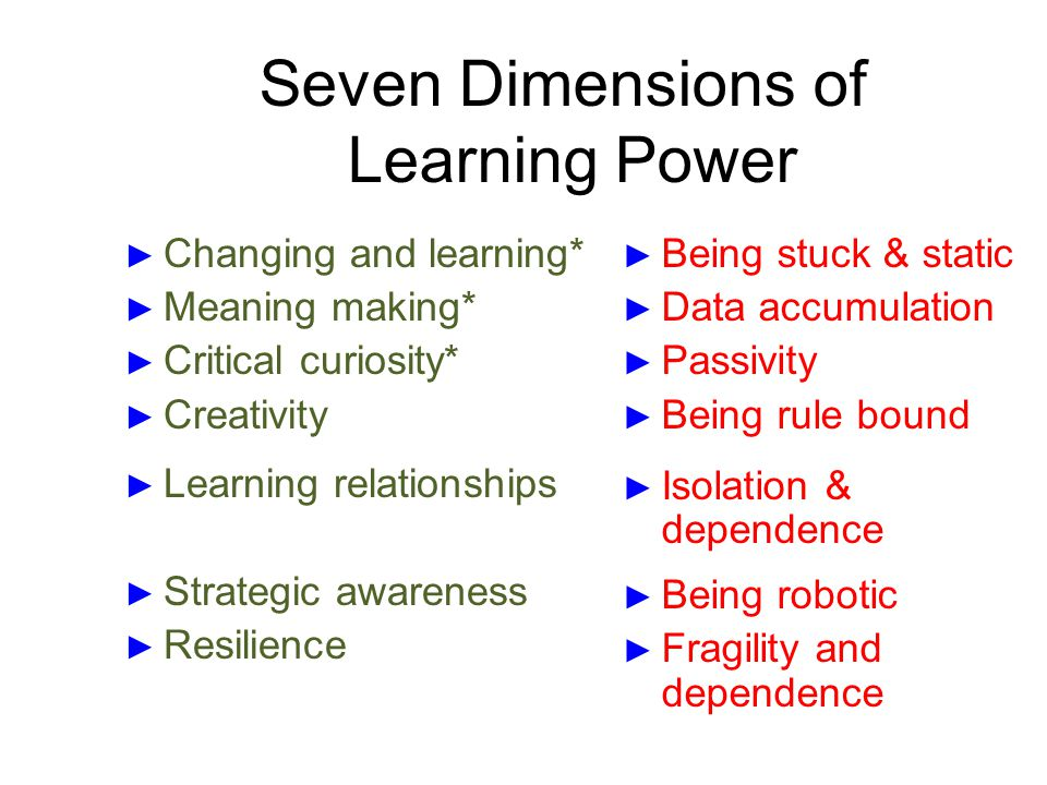 Seven Dimensions of Learning Power ► Changing and learning* ► Meaning making* ► Critical curiosity* ► Creativity ► Learning relationships ► Strategic awareness ► Resilience ► Being stuck & static ► Data accumulation ► Passivity ► Being rule bound ► Isolation & dependence ► Being robotic ► Fragility and dependence