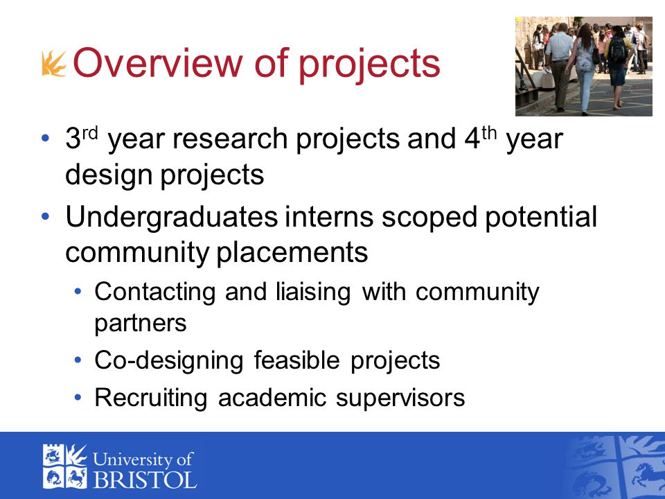 Overview of projects 3 rd year research projects and 4 th year design projects Undergraduates interns scoped potential community placements Contacting and liaising with community partners Co-designing feasible projects Recruiting academic supervisors