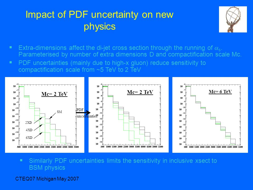 CTEQ07 Michigan May 2007 Impact of PDF uncertainty on new physics  Similarly PDF uncertainties limits the sensitivity in inclusive xsect to BSM physics  Extra-dimensions affect the di-jet cross section through the running of  s.