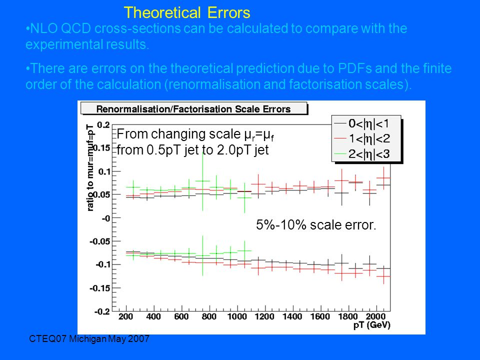 CTEQ07 Michigan May 2007 Theoretical Errors NLO QCD cross-sections can be calculated to compare with the experimental results.