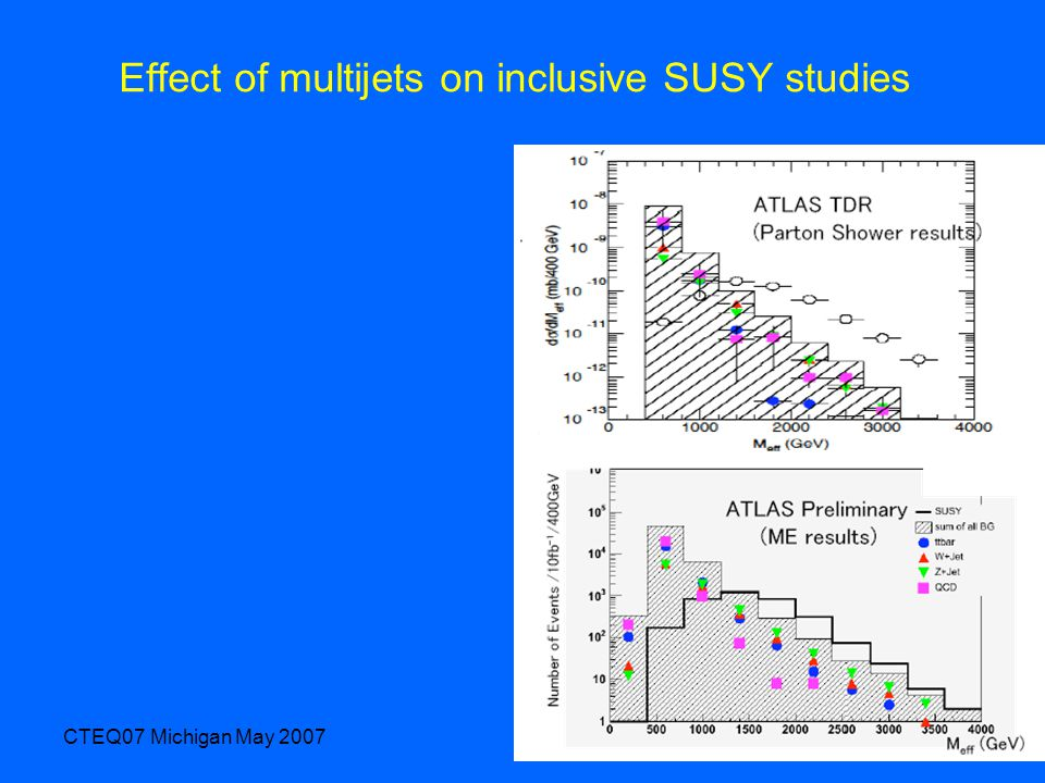 CTEQ07 Michigan May 2007 Effect of multijets on inclusive SUSY studies