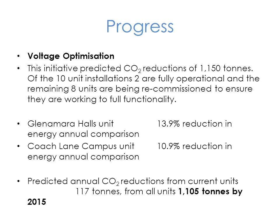 Progress Voltage Optimisation This initiative predicted CO 2 reductions of 1,150 tonnes.