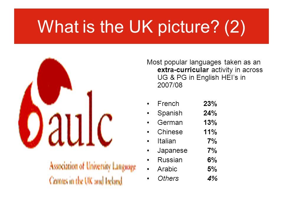 What is the UK picture.