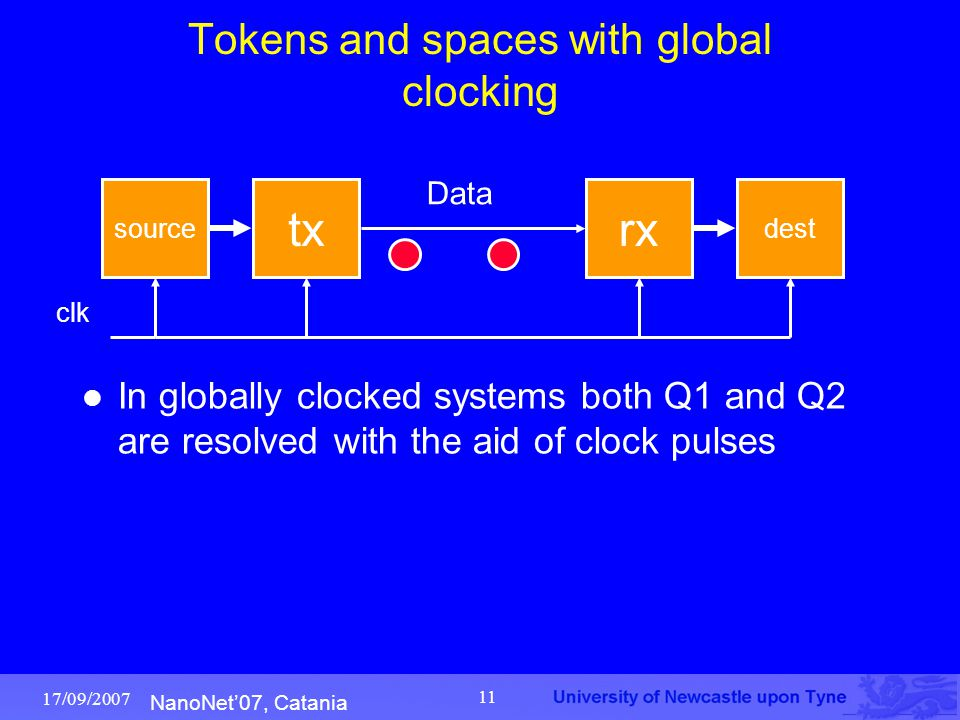 NanoNet'07, Catania 17/09/2007 11 Tokens and spaces with global clocking In globally clocked systems both Q1 and Q2 are resolved with the aid of clock