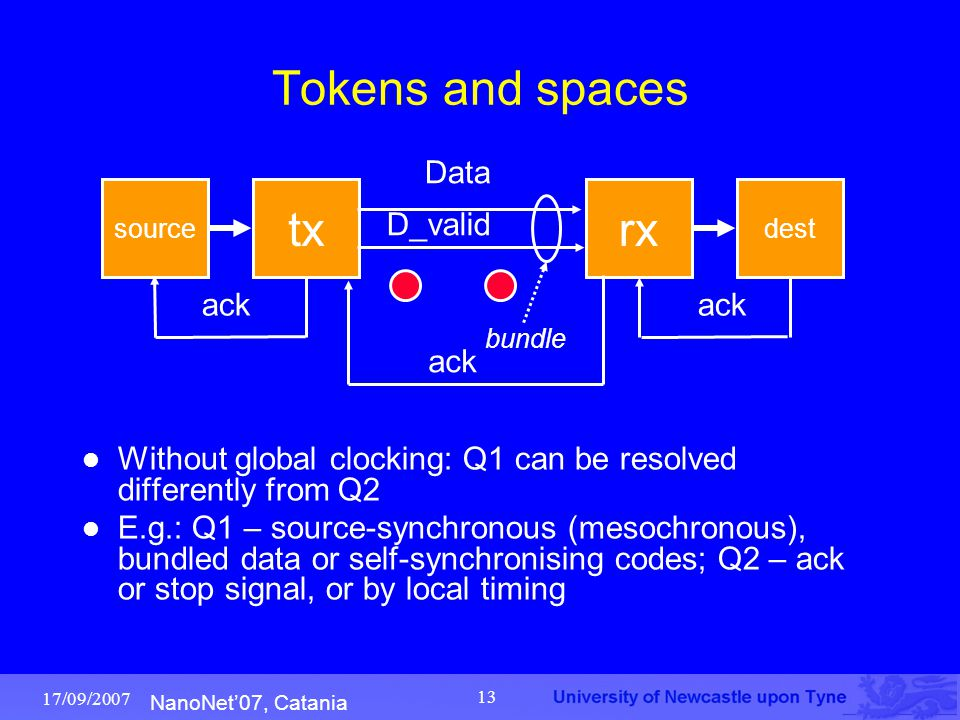 NanoNet'07, Catania 17/09/2007 13 Tokens and spaces Without global clocking: Q1 can be resolved differently from Q2 E.g.: Q1 – source-synchronous (mes