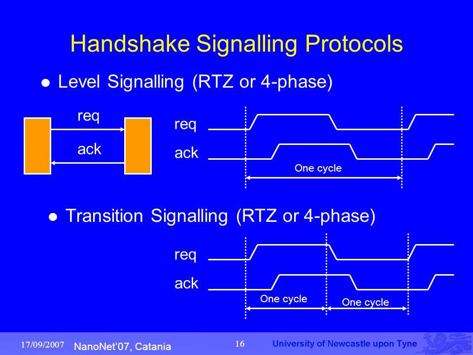 NanoNet'07, Catania 17/09/2007 16 Handshake Signalling Protocols Level Signalling (RTZ or 4-phase) Transition Signalling (RTZ or 4-phase) One cycle re
