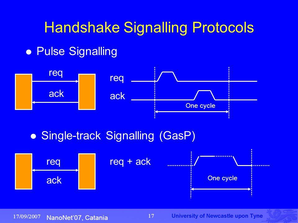 NanoNet'07, Catania 17/09/2007 17 Handshake Signalling Protocols Pulse Signalling Single-track Signalling (GasP) One cycle req ack req ack One cycle r