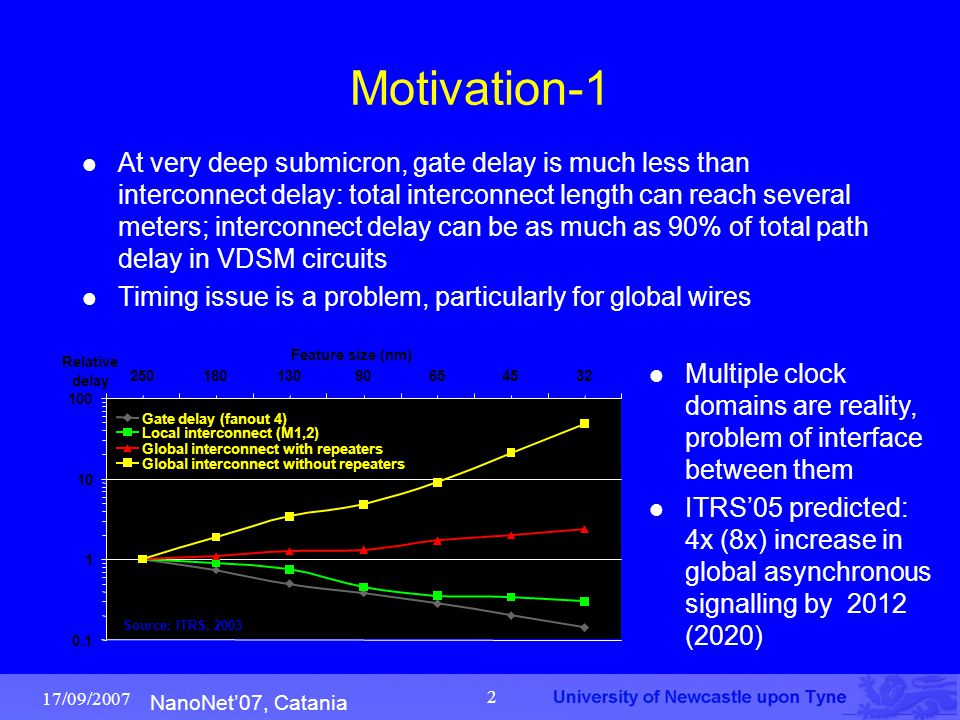 NanoNet'07, Catania 17/09/2007 3 Motivation-2 Variability and uncertainty –Geometry and process: for long channels intra-die variations are less correlated for different part of the interconnect, both for interconnects and repeaters e.g., M4 and M5 resistance/um massively differ, leading to mistracking (C.Visuweswariah, SLIP'06) e.g.